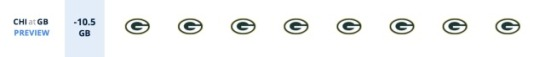 Packers over Bears