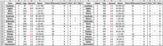 Excel_Week4_NFC1