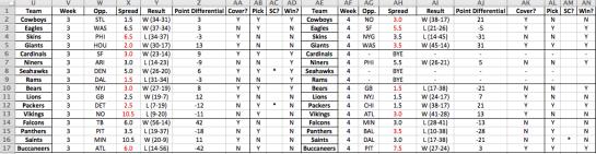 Excel_Week4_NFC2